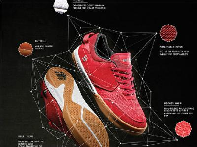 Etnies全新滑板鞋款「Helix」-专为滑板而生!