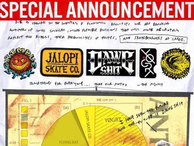 AntiHero或成历史,将拆分成5个新品牌重新进入滑板市场?!